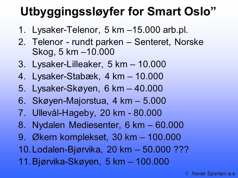 """Utbyggingssløyfer for Smart Oslo"""" 1.Lysaker-Telenor, 5 km –15.000 arb.pl. 2.Telenor - rundt parken – Senteret, Norske Skog, 5 km –10.000 3.Lysaker-Lil"""