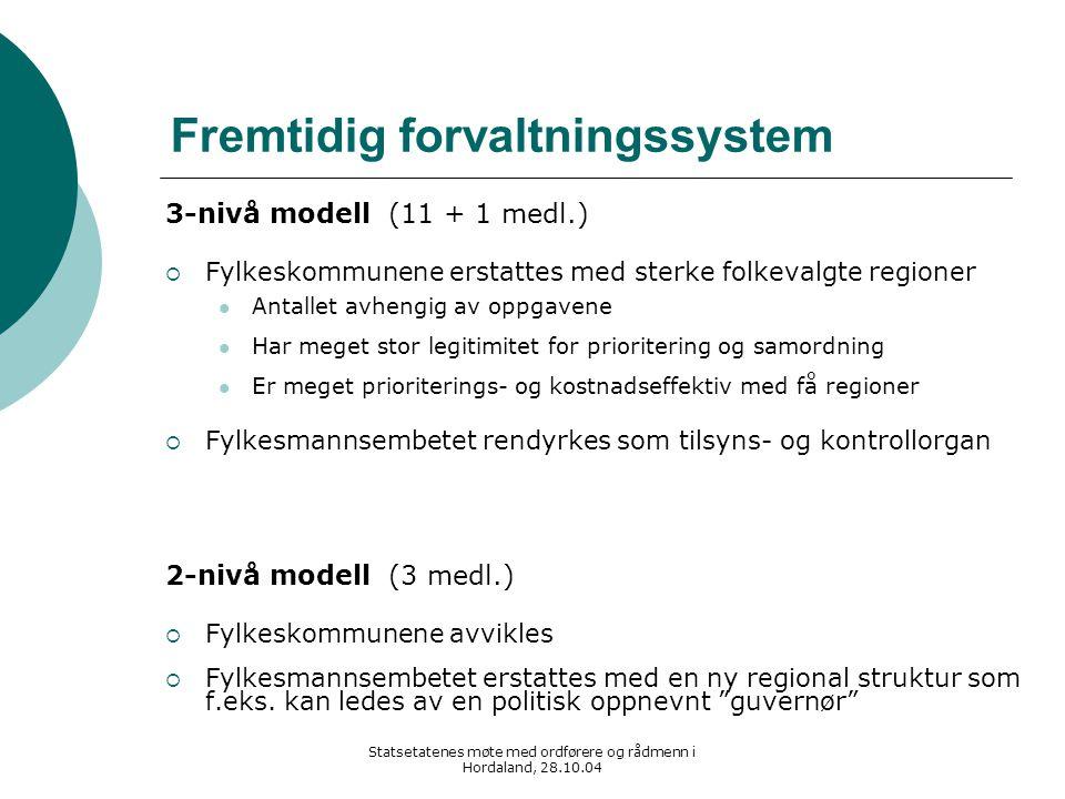 Statsetatenes møte med ordførere og rådmenn i Hordaland, 28.10.04 Fremtidig forvaltningssystem 3-nivå modell (11 + 1 medl.)  Fylkeskommunene erstatte