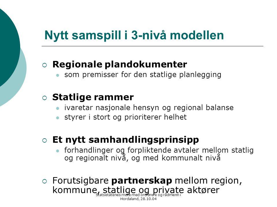 Statsetatenes møte med ordførere og rådmenn i Hordaland, 28.10.04 Nytt samspill i 3-nivå modellen  Regionale plandokumenter som premisser for den sta