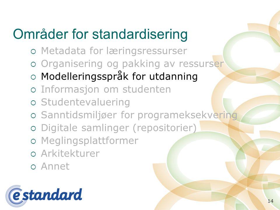 14 Områder for standardisering  Metadata for læringsressurser  Organisering og pakking av ressurser  Modelleringsspråk for utdanning  Informasjon om studenten  Studentevaluering  Sanntidsmiljøer for programeksekvering  Digitale samlinger (repositorier)  Meglingsplattformer  Arkitekturer  Annet