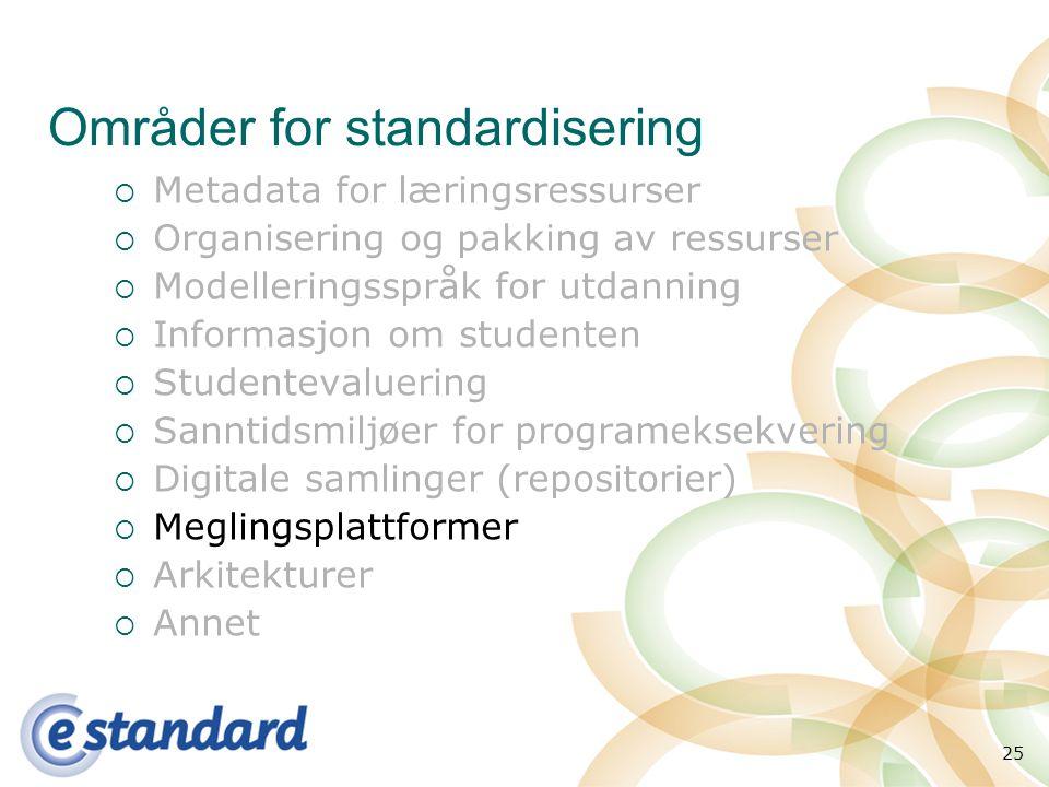 25 Områder for standardisering  Metadata for læringsressurser  Organisering og pakking av ressurser  Modelleringsspråk for utdanning  Informasjon om studenten  Studentevaluering  Sanntidsmiljøer for programeksekvering  Digitale samlinger (repositorier)  Meglingsplattformer  Arkitekturer  Annet