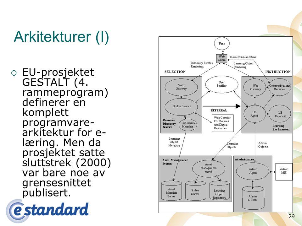 29 Arkitekturer (I)  EU-prosjektet GESTALT (4.