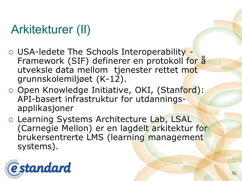 30 Arkitekturer (II)  USA-ledete The Schools Interoperability - Framework (SIF) definerer en protokoll for å utveksle data mellom tjenester rettet mot grunnskolemiljøet (K-12).