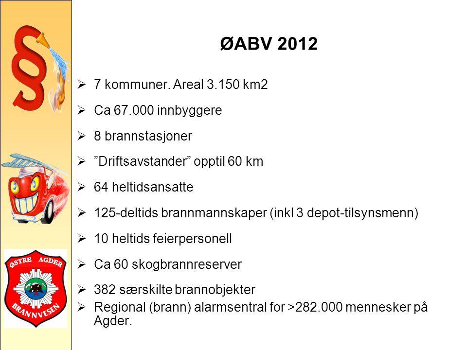 ØABV 2012  7 kommuner.