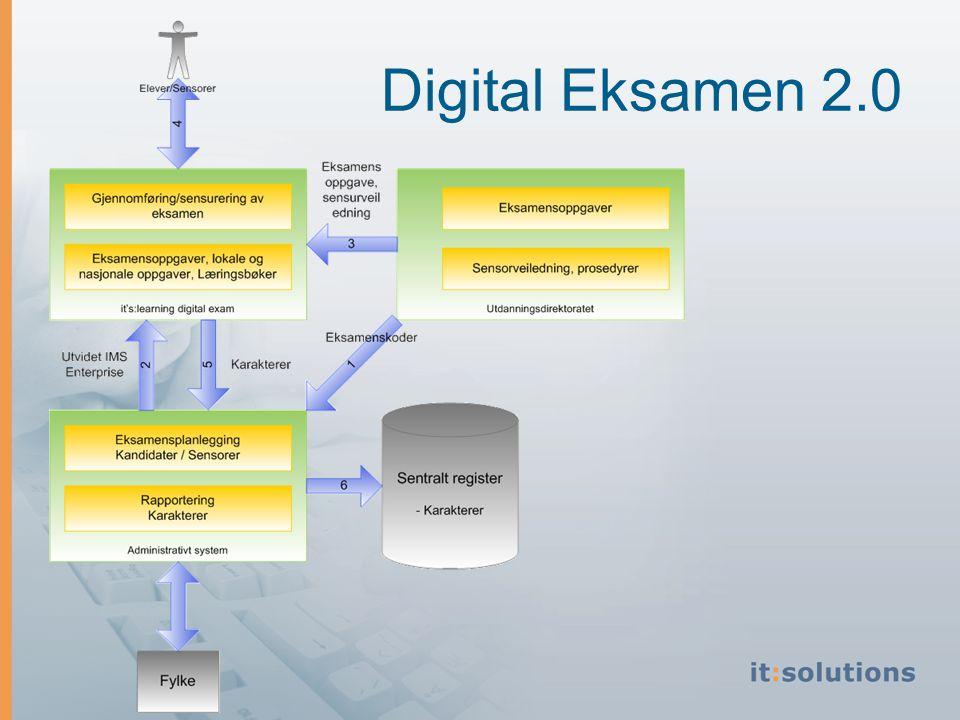 Digital Eksamen 2.0