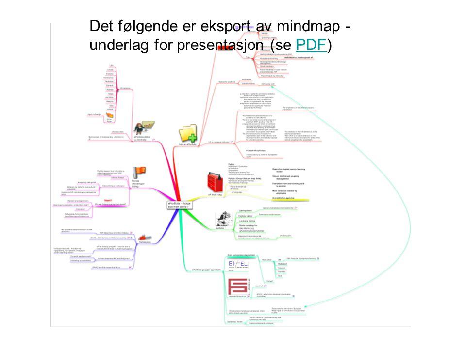 Det følgende er eksport av mindmap - underlag for presentasjon (se PDF)PDF