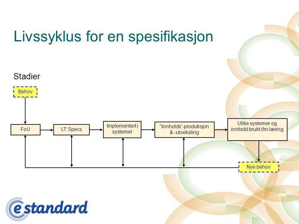 Livssyklus for en spesifikasjon Behov LT SpecsUlike systemer og innhold brukt ifm læring Implementert i systemer Innholds -produksjon & -utveksling FoU Stadier Nye behov