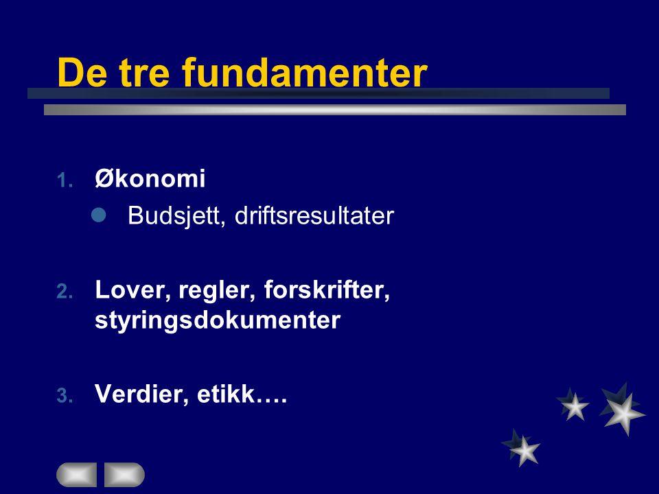 De tre fundamenter 1. Økonomi Budsjett, driftsresultater 2.