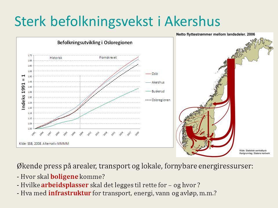 Sterk befolkningsvekst i Akershus Økende press på arealer, transport og lokale, fornybare energiressurser: - Hvor skal boligene komme.
