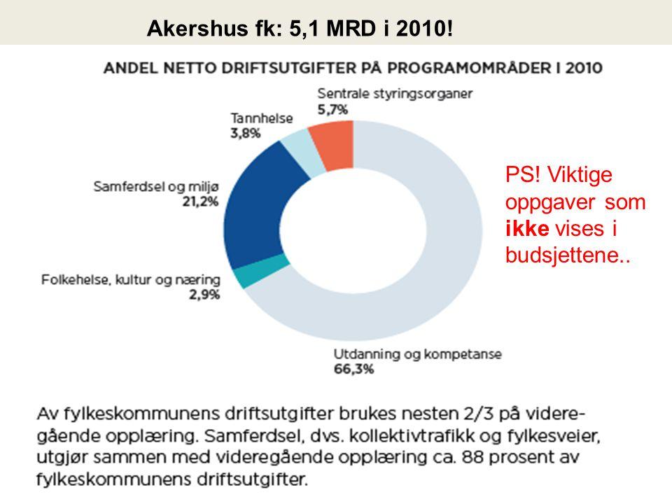 Akershus fk: 5,1 MRD i 2010! PS! Viktige oppgaver som ikke vises i budsjettene..