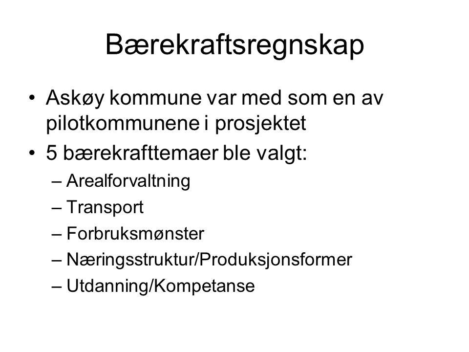 Bærekraftsregnskap Askøy kommune var med som en av pilotkommunene i prosjektet 5 bærekrafttemaer ble valgt: –Arealforvaltning –Transport –Forbruksmøns