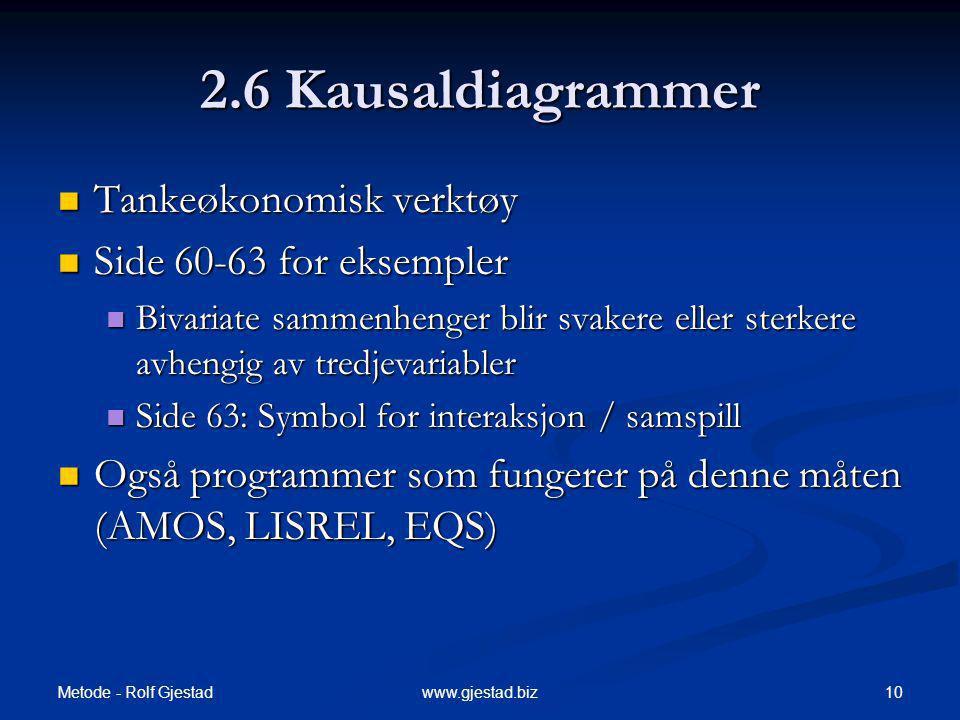 Metode - Rolf Gjestad 10www.gjestad.biz 2.6 Kausaldiagrammer Tankeøkonomisk verktøy Tankeøkonomisk verktøy Side 60-63 for eksempler Side 60-63 for eks