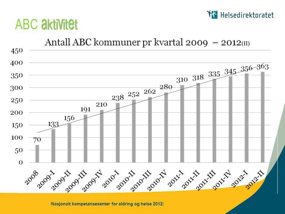 REGISTRERTE ABC DELTAKERE PR FYLKE 2012(II) FYLKE 2012(II) 11 241 personer per 31.12.2011 11 864 personer per 23.03.2012 12 527 deltakere per 20.06.2012 Kilde: NKAH 2012