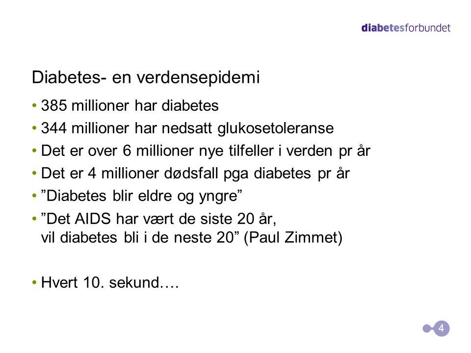 Diabetes- en verdensepidemi 385 millioner har diabetes 344 millioner har nedsatt glukosetoleranse Det er over 6 millioner nye tilfeller i verden pr år