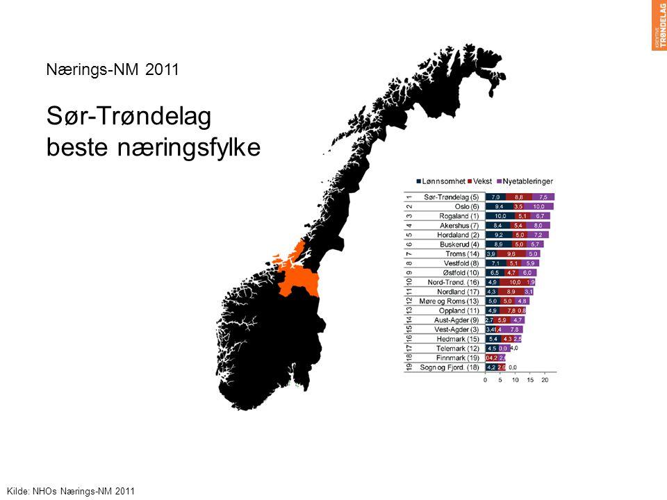 Foto: Fosen videregående skole Nærings-NM 2011 Sør-Trøndelag beste næringsfylke Kilde: NHOs Nærings-NM 2011