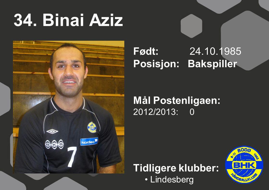 34. Binai Aziz Født: 24.10.1985 Posisjon: Bakspiller Mål Postenligaen: 2012/2013: 0 Tidligere klubber: Lindesberg