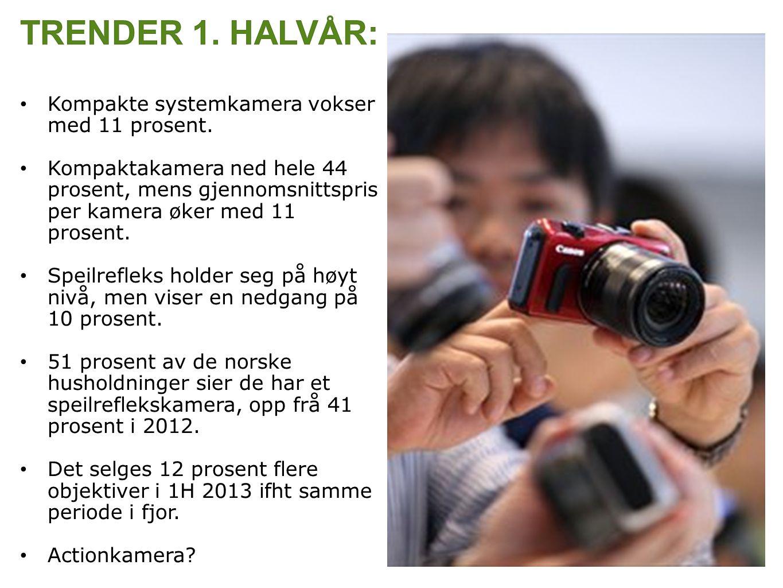 Kompakte systemkamera vokser med 11 prosent. Kompaktakamera ned hele 44 prosent, mens gjennomsnittspris per kamera øker med 11 prosent. Speilrefleks h
