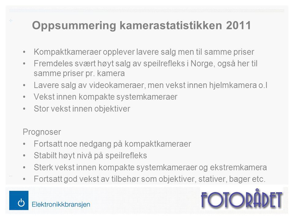 Oppsummering kamerastatistikken 2011 Kompaktkameraer opplever lavere salg men til samme priser Fremdeles svært høyt salg av speilrefleks i Norge, også her til samme priser pr.