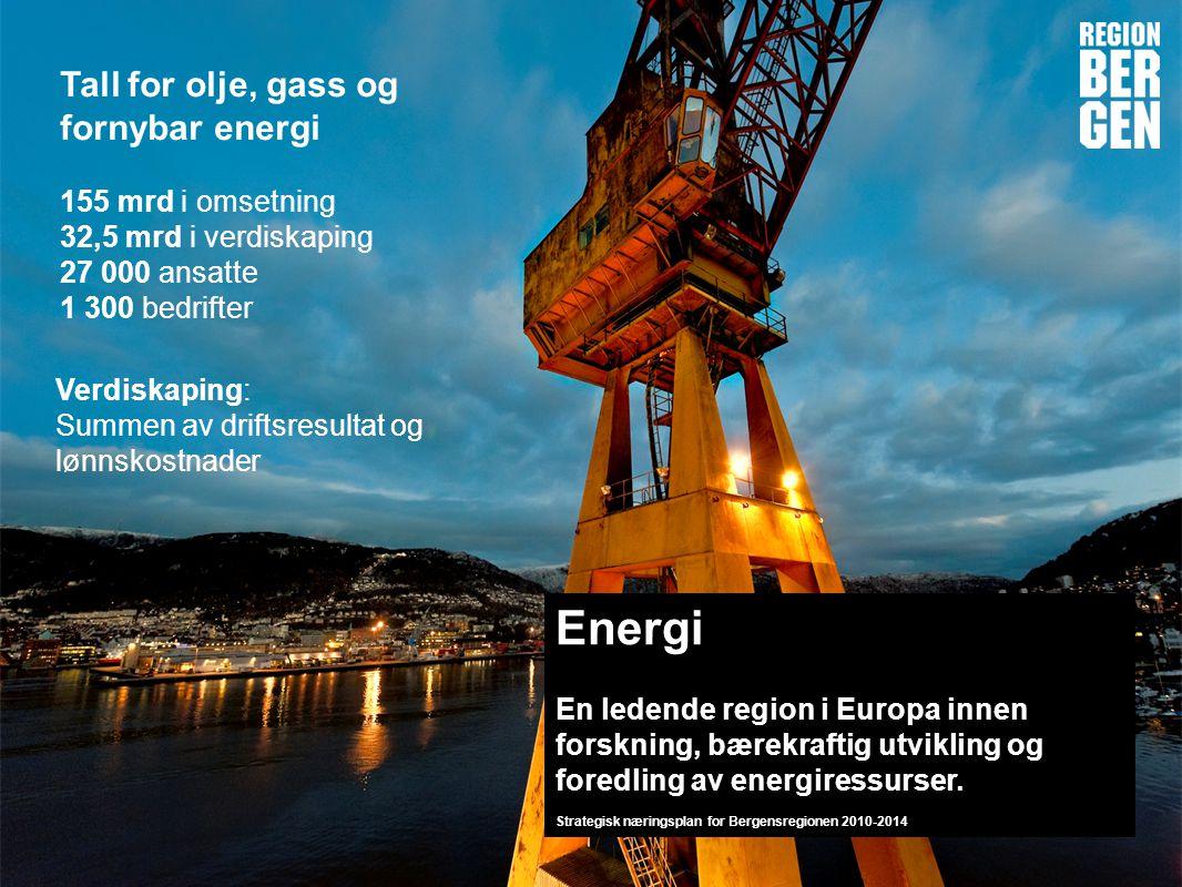 Insert company logo here Tall for olje, gass og fornybar energi 155 mrd i omsetning 32,5 mrd i verdiskaping 27 000 ansatte 1 300 bedrifter Energi En ledende region i Europa innen forskning, bærekraftig utvikling og foredling av energiressurser.