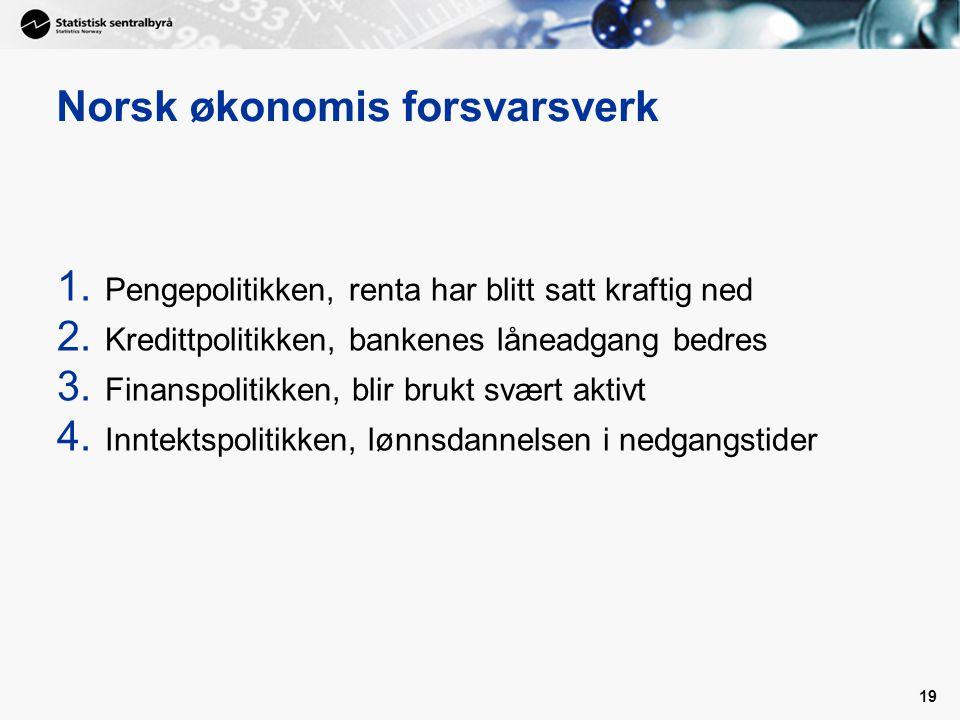 19 Norsk økonomis forsvarsverk 1. Pengepolitikken, renta har blitt satt kraftig ned 2. Kredittpolitikken, bankenes låneadgang bedres 3. Finanspolitikk
