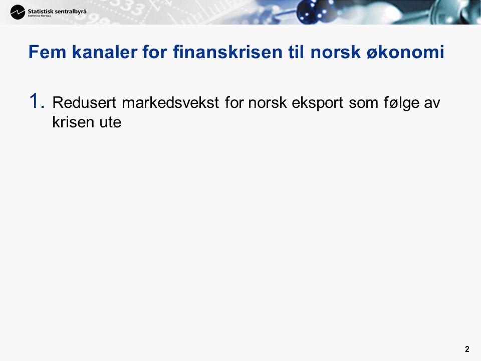 2 Fem kanaler for finanskrisen til norsk økonomi 1. Redusert markedsvekst for norsk eksport som følge av krisen ute