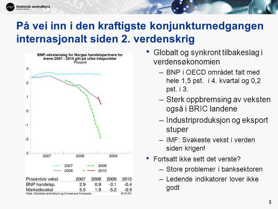3 På vei inn i den kraftigste konjunkturnedgangen internasjonalt siden 2. verdenskrig Globalt og synkront tilbakeslag i verdensøkonomien –BNP i OECD o