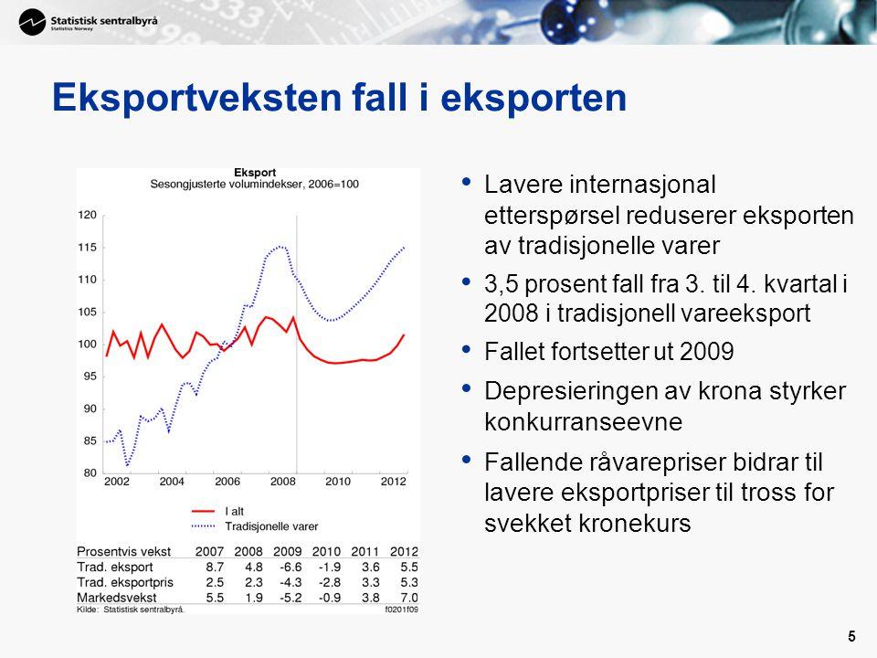 5 Eksportveksten fall i eksporten Lavere internasjonal etterspørsel reduserer eksporten av tradisjonelle varer 3,5 prosent fall fra 3. til 4. kvartal