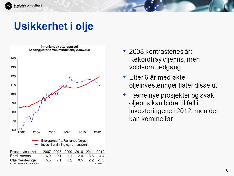 6 Usikkerhet i olje 2008 kontrastenes år: Rekordhøy oljepris, men voldsom nedgang Etter 6 år med økte oljeinvesteringer flater disse ut Færre nye pros