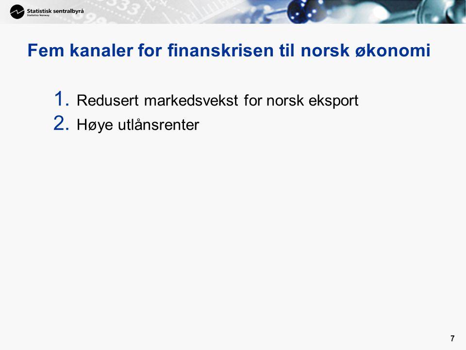 7 Fem kanaler for finanskrisen til norsk økonomi 1. Redusert markedsvekst for norsk eksport 2. Høye utlånsrenter