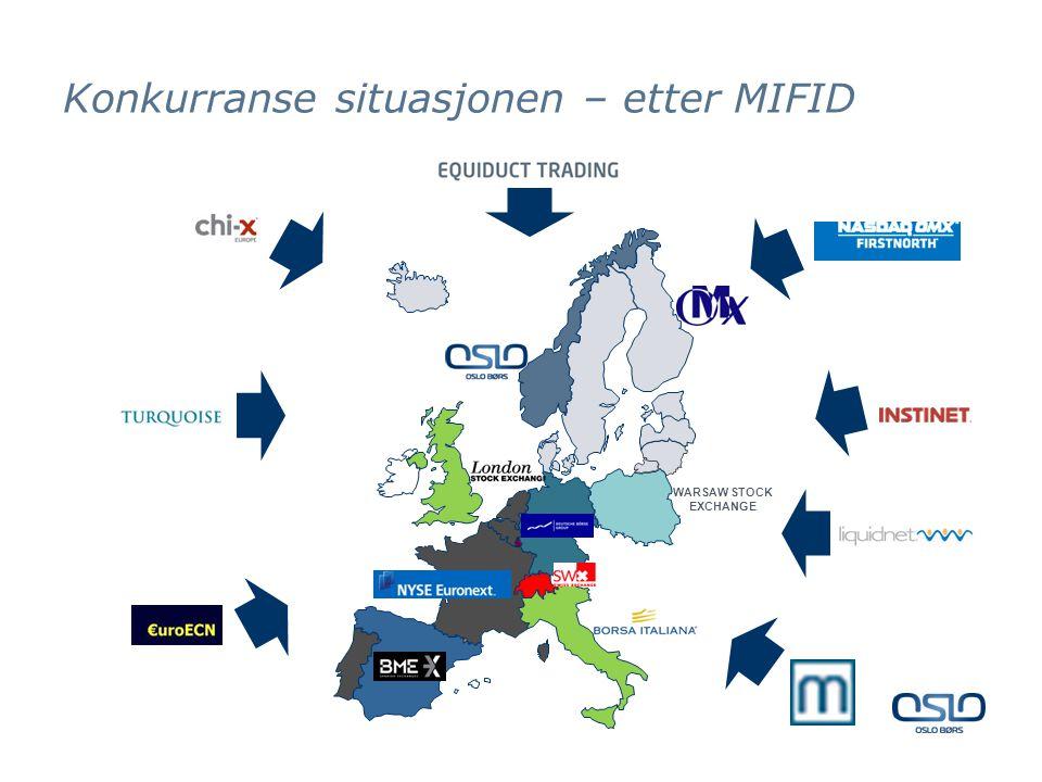 Konkurranse situasjonen – etter MIFID WARSAW STOCK EXCHANGE