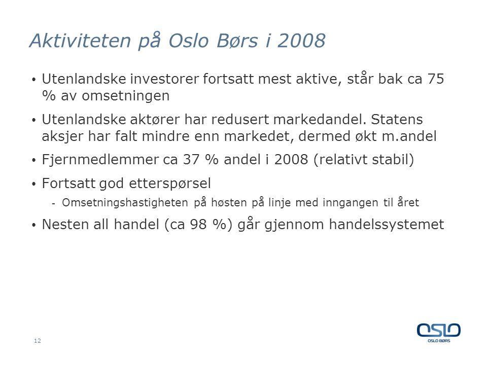 12 Aktiviteten på Oslo Børs i 2008 Utenlandske investorer fortsatt mest aktive, står bak ca 75 % av omsetningen Utenlandske aktører har redusert markedandel.