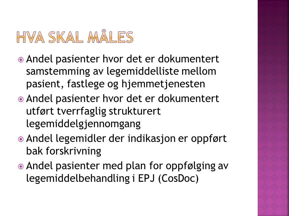  Andel pasienter hvor det er dokumentert samstemming av legemiddelliste mellom pasient, fastlege og hjemmetjenesten  Andel pasienter hvor det er dokumentert utført tverrfaglig strukturert legemiddelgjennomgang  Andel legemidler der indikasjon er oppført bak forskrivning  Andel pasienter med plan for oppfølging av legemiddelbehandling i EPJ (CosDoc)