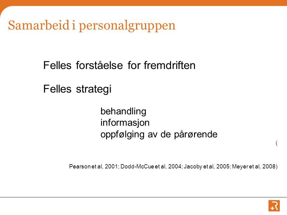 Samarbeid i personalgruppen Felles forståelse for fremdriften Felles strategi behandling informasjon oppfølging av de pårørende ( Pearson et al, 2001;