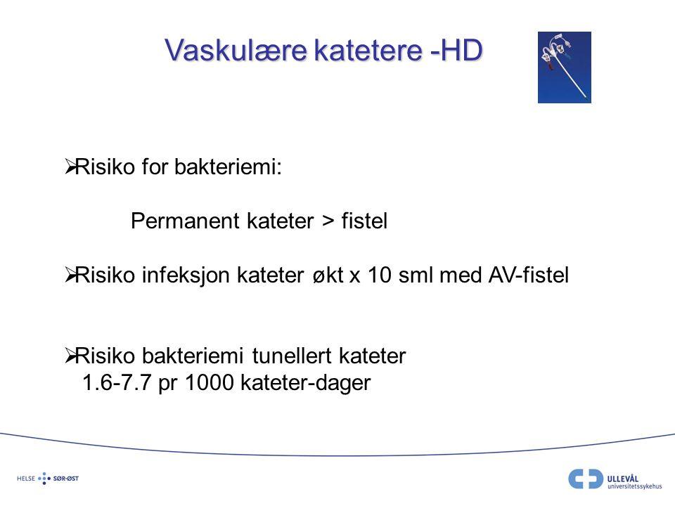 Vaskulære katetere -HD  Risiko for bakteriemi: Permanent kateter > fistel  Risiko infeksjon kateter økt x 10 sml med AV-fistel  Risiko bakteriemi t