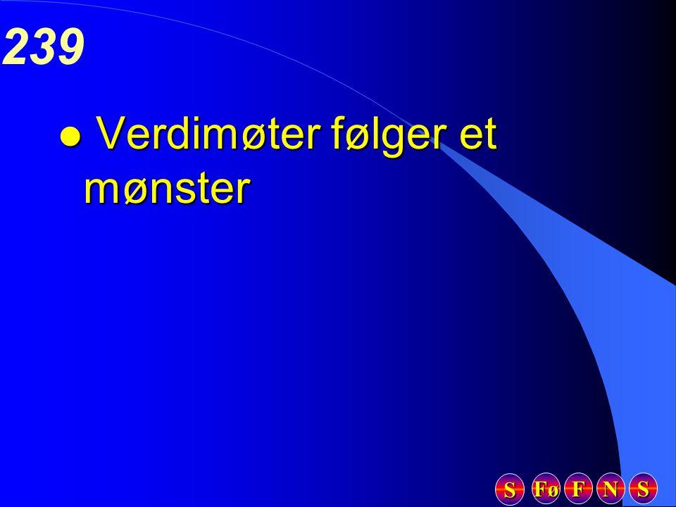 Fø FFFF NNNN SSSS SSSS 239 l Verdimøter følger et mønster