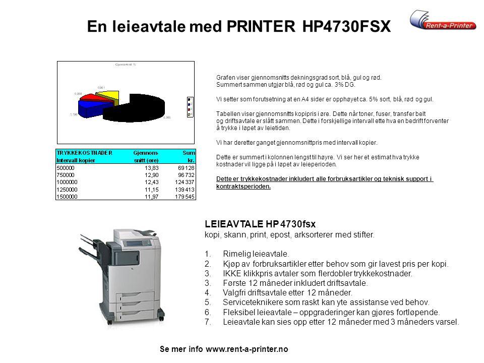 En leieavtale med PRINTER HP4730FSX Grafen viser gjennomsnitts dekningsgrad sort, blå, gul og rød.