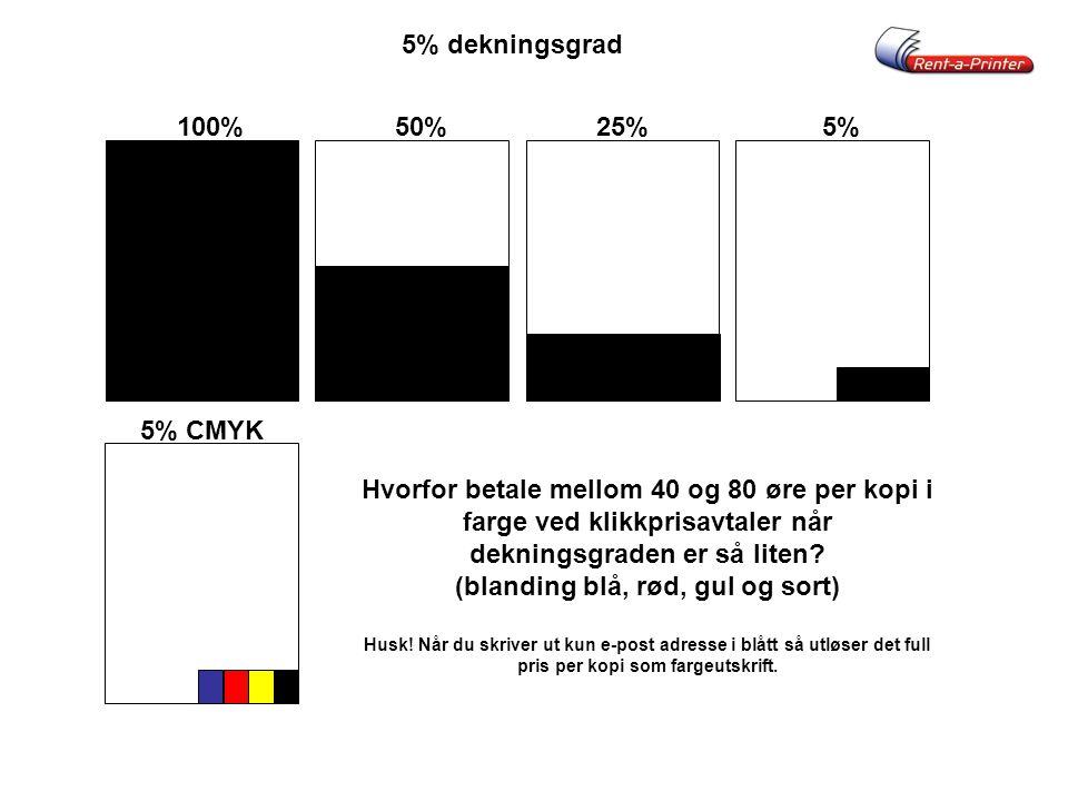 5% dekningsgrad 100% 50%25%5% 5% CMYK Hvorfor betale mellom 40 og 80 øre per kopi i farge ved klikkprisavtaler når dekningsgraden er så liten.