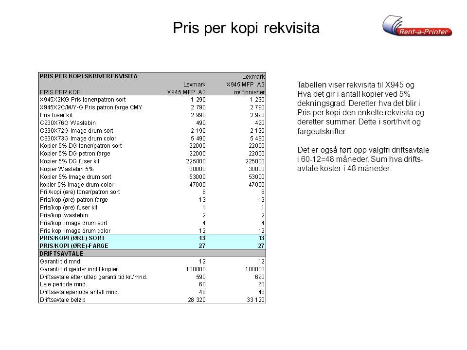 Pris per kopi rekvisita Tabellen viser rekvisita til X945 og Hva det gir i antall kopier ved 5% dekningsgrad.