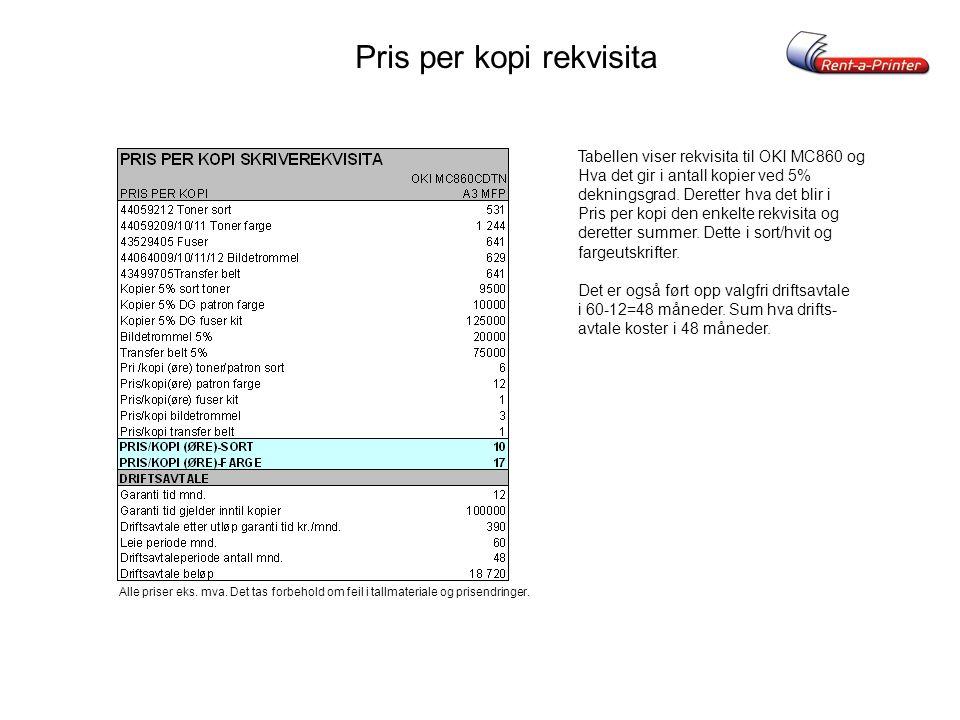 Pris per kopi rekvisita Tabellen viser rekvisita til OKI MC860 og Hva det gir i antall kopier ved 5% dekningsgrad.