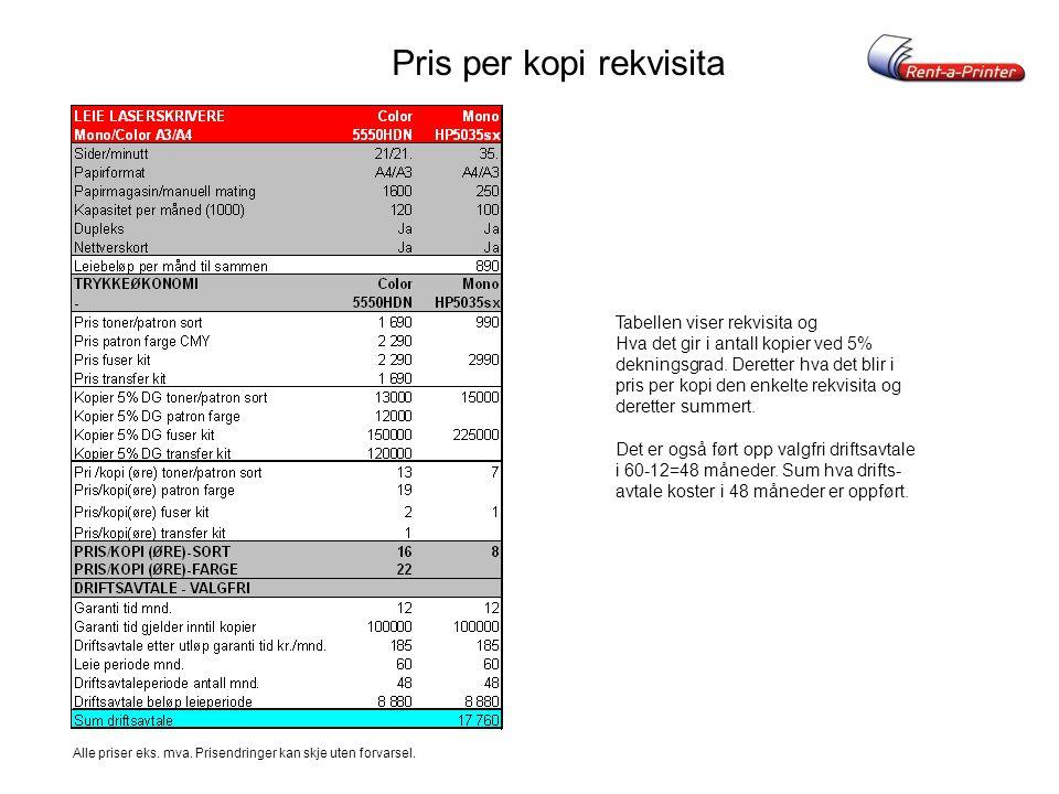 Pris per kopi rekvisita Tabellen viser rekvisita og Hva det gir i antall kopier ved 5% dekningsgrad.
