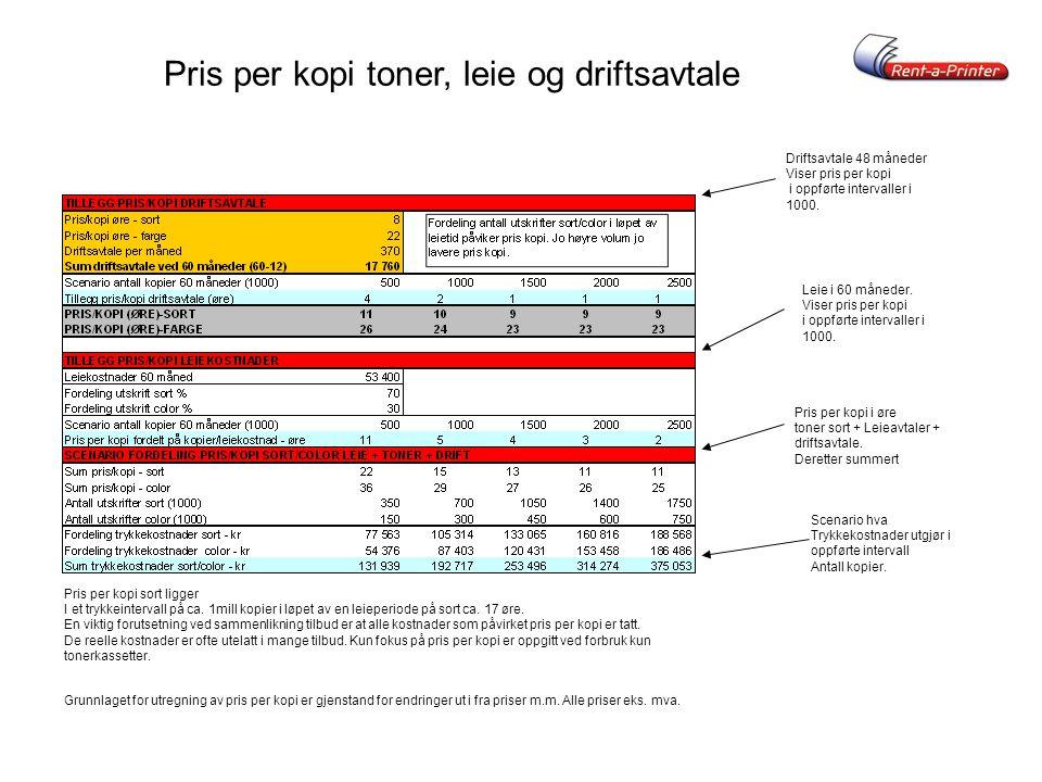 Sammenlikning kjøp av rekvisita etter behov vs.fast klikkpris avtale.