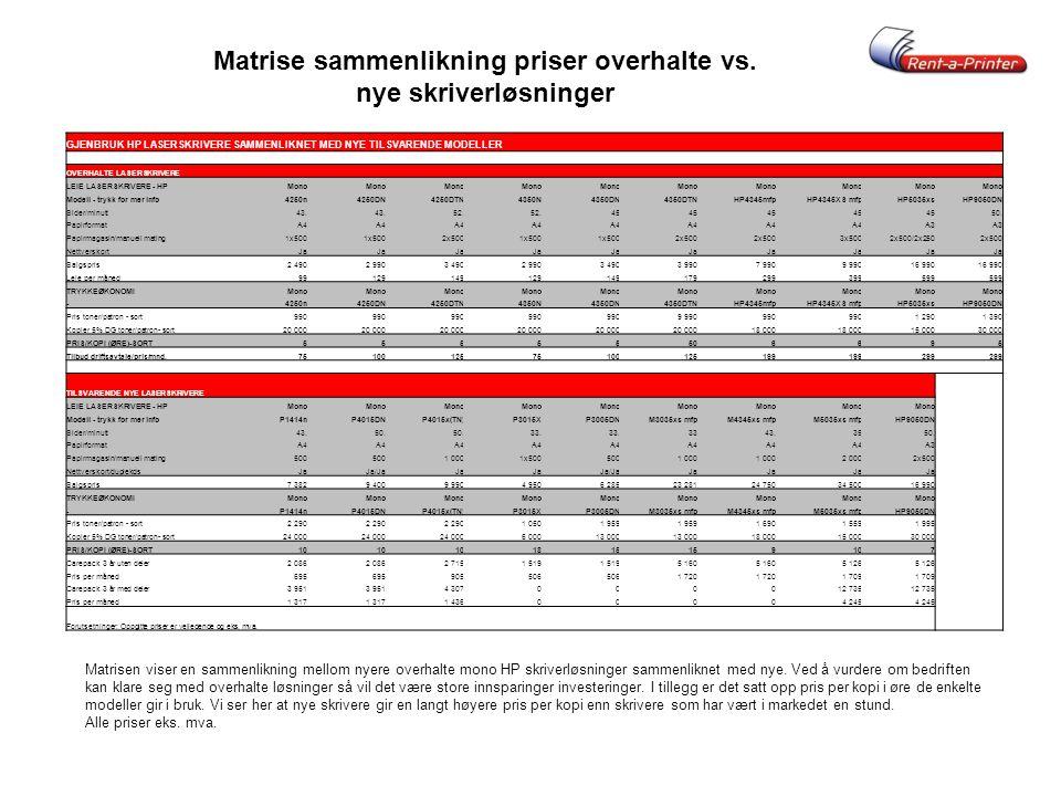 Matrise sammenlikning priser color overhalte vs.