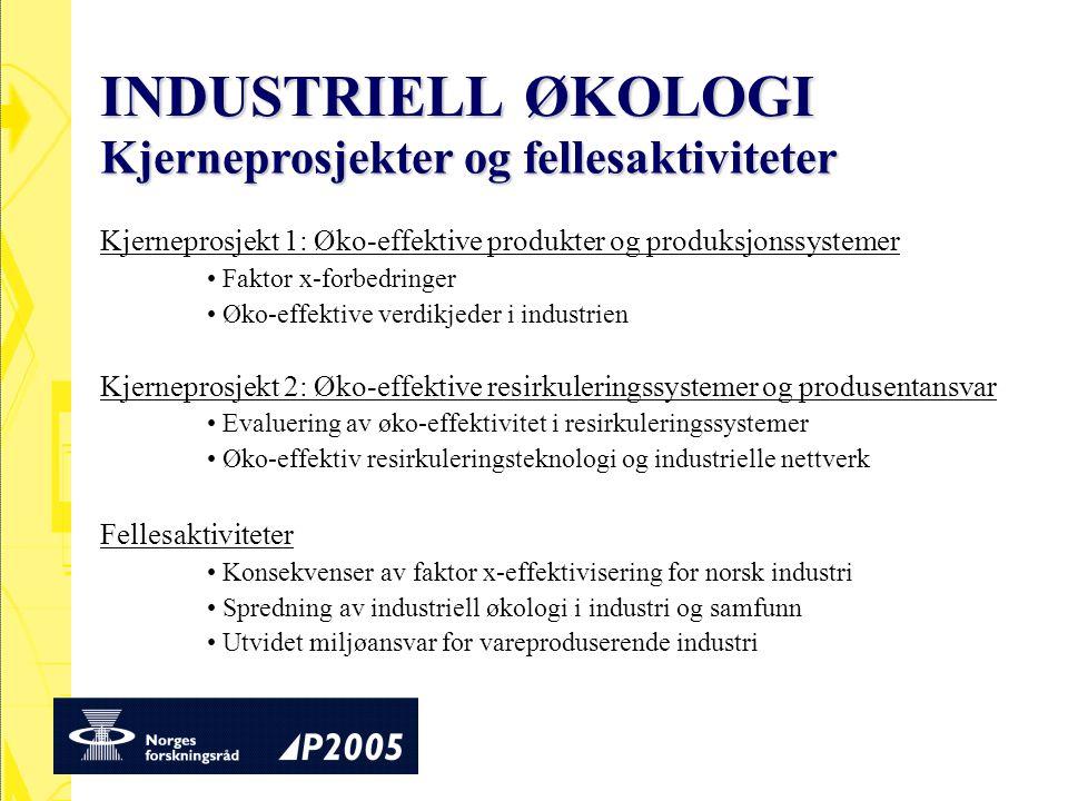 INDUSTRIELL ØKOLOGI Kjerneprosjekt 1: Øko-effektive produkter og produksjonssystemer Faktor x-forbedringer Øko-effektive verdikjeder i industrien Kjer