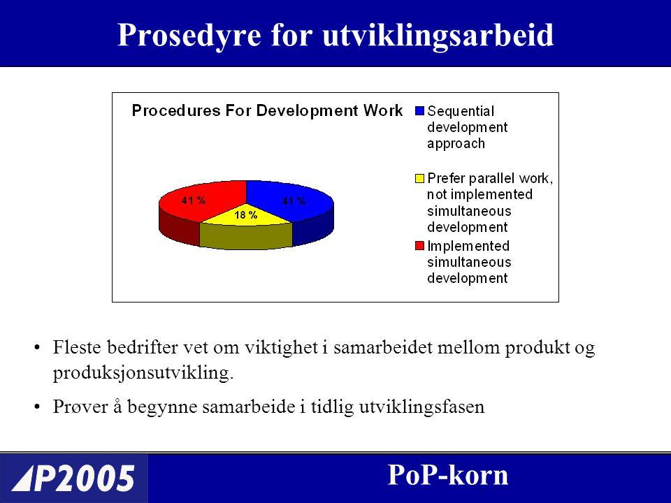 PoP-korn Prosedyre for utviklingsarbeid PoP-korn Fleste bedrifter vet om viktighet i samarbeidet mellom produkt og produksjonsutvikling.