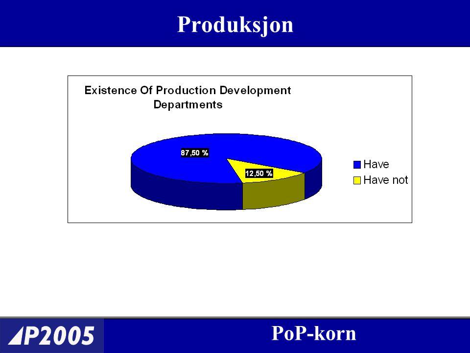 PoP-korn Produksjon PoP-korn