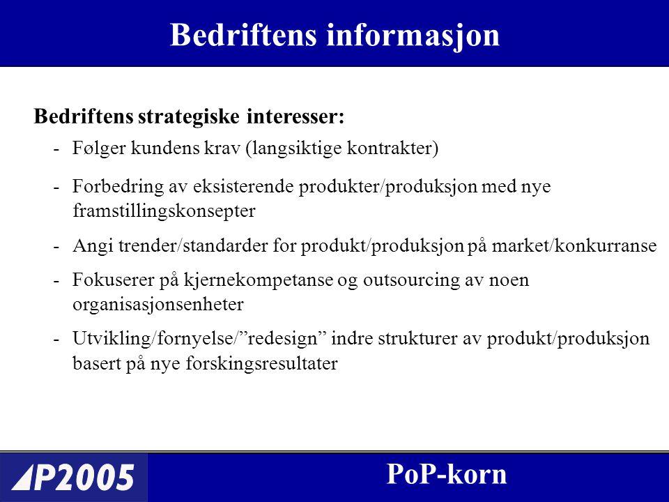 PoP-korn Bedriftens informasjon Bedriftens strategiske interesser: -Følger kundens krav (langsiktige kontrakter) -Forbedring av eksisterende produkter/produksjon med nye framstillingskonsepter -Angi trender/standarder for produkt/produksjon på market/konkurranse -Fokuserer på kjernekompetanse og outsourcing av noen organisasjonsenheter -Utvikling/fornyelse/ redesign indre strukturer av produkt/produksjon basert på nye forskingsresultater PoP-korn