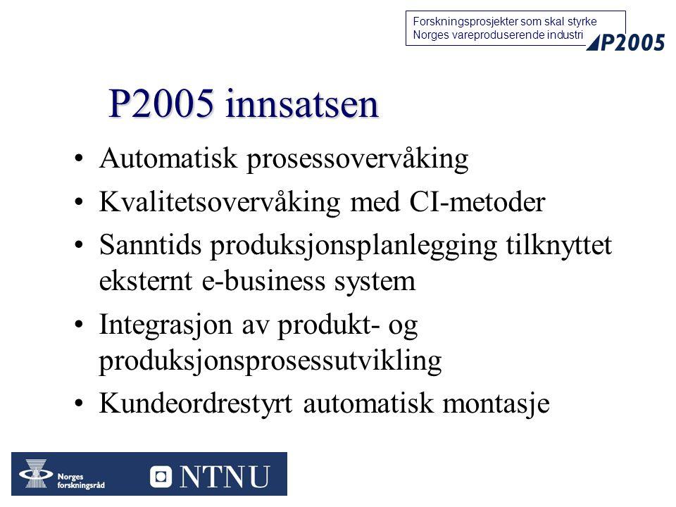 20 Forskningsprosjekter som skal styrke Norges vareproduserende industri P2005 innsatsen Automatisk prosessovervåking Kvalitetsovervåking med CI-metod