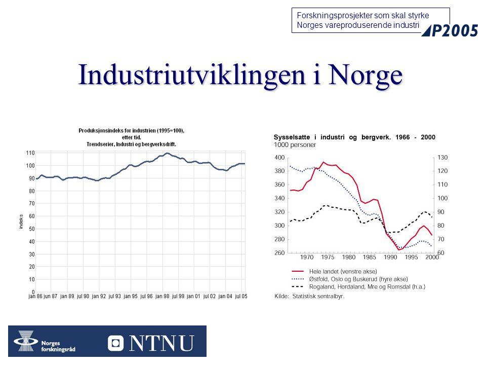 99 Forskningsprosjekter som skal styrke Norges vareproduserende industri Industriutviklingen i Norge