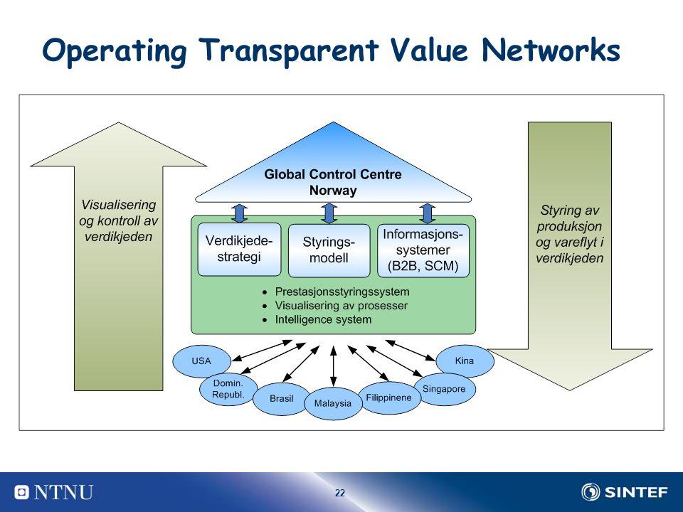 22 Operating Transparent Value Networks