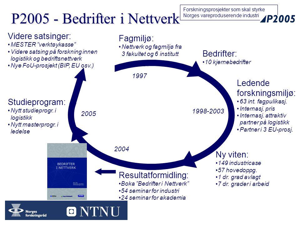 10 Forskningsprosjekter som skal styrke Norges vareproduserende industri 1997 1998-2003 2005 2004 1997 P2005 - Bedrifter i Nettverk Bedrifter: 10 kjernebedrifter Ny viten: 149 industricase 57 hovedoppg.
